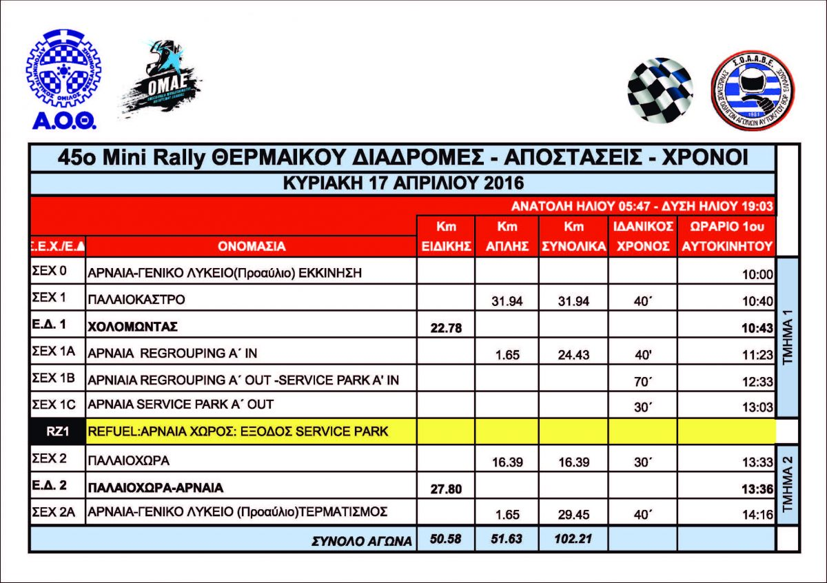 45o Mini Rally Θερμαϊκού 50-50