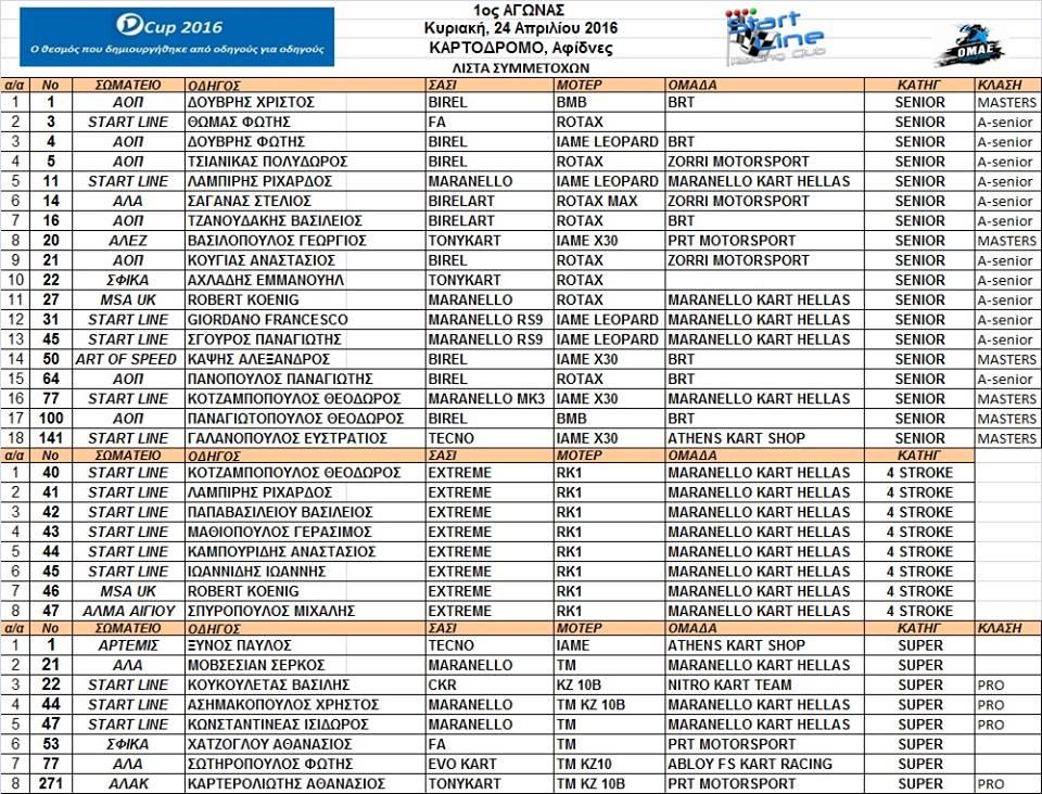 1os agwnas kart dcup 2016 startline symmetoxes