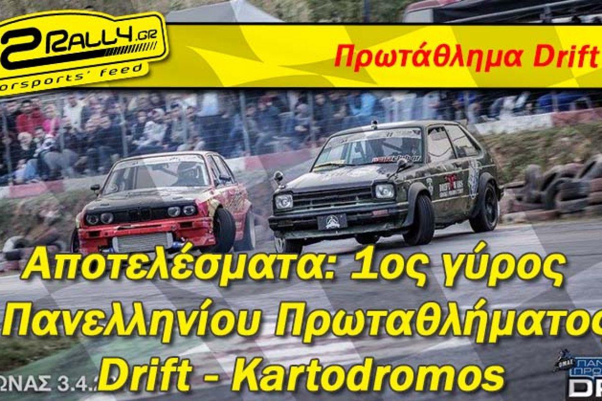 DRIFT: 1ος γύρος του Πανελληνίου Πρωταθλήματος – Kartodromos