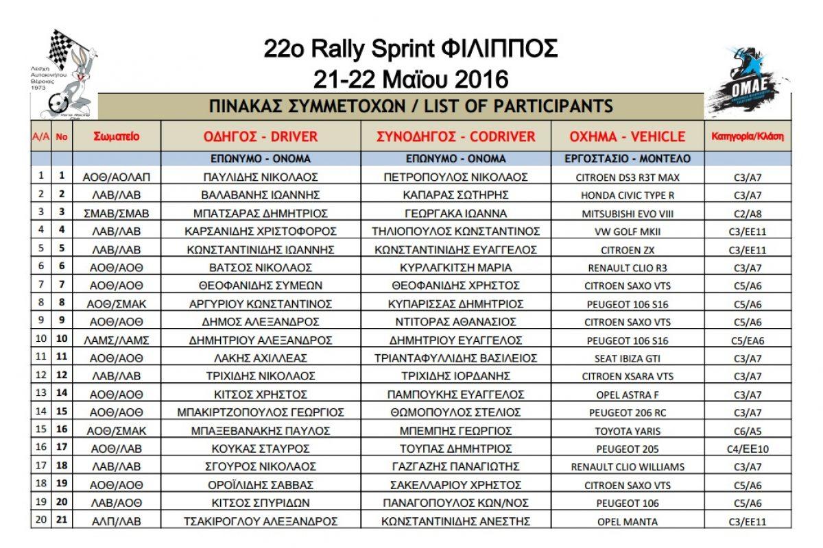 22ο Rally Sprint ΦΙΛΙΠΠΟΣ 2016 | Συμμετοχές