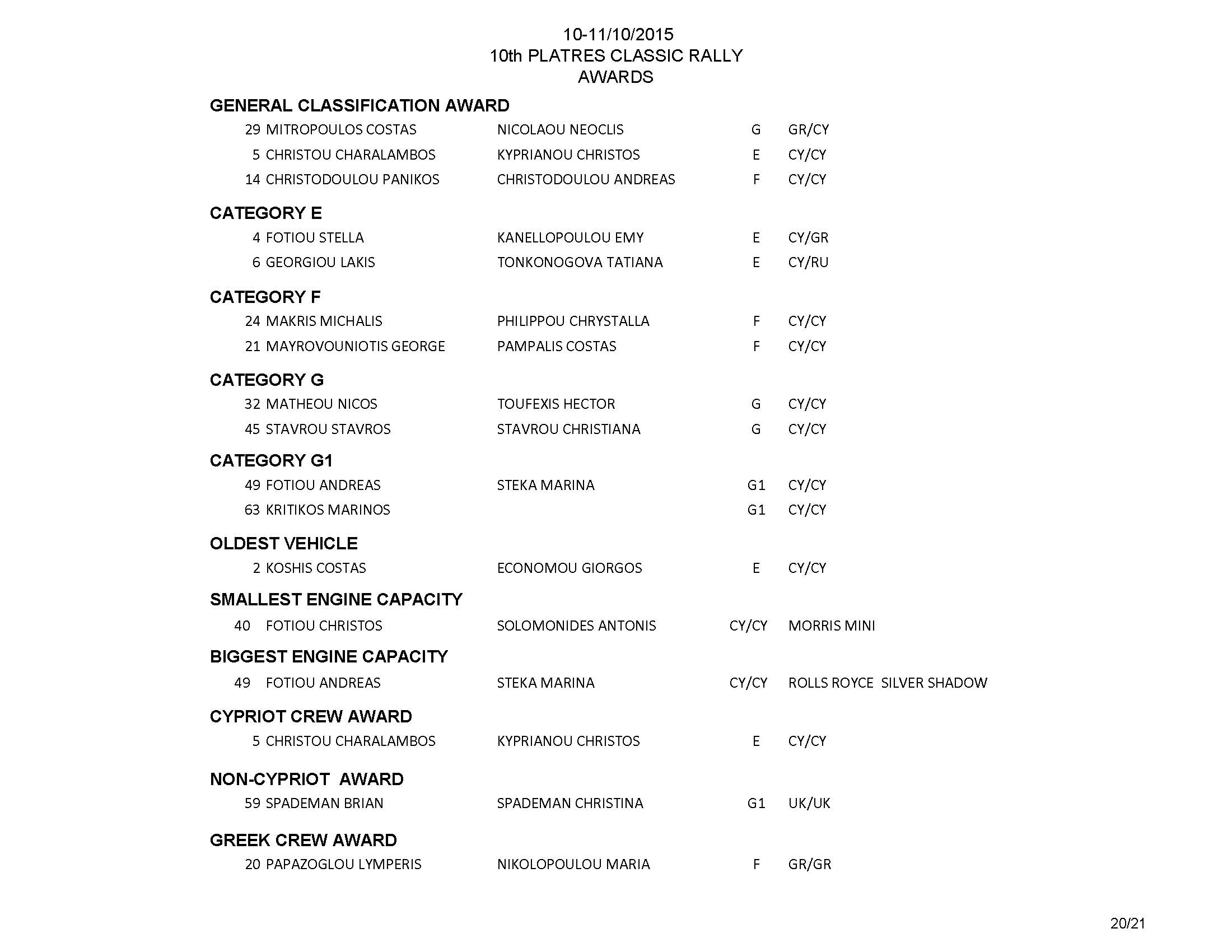 28-5-2016-Results_Page_20