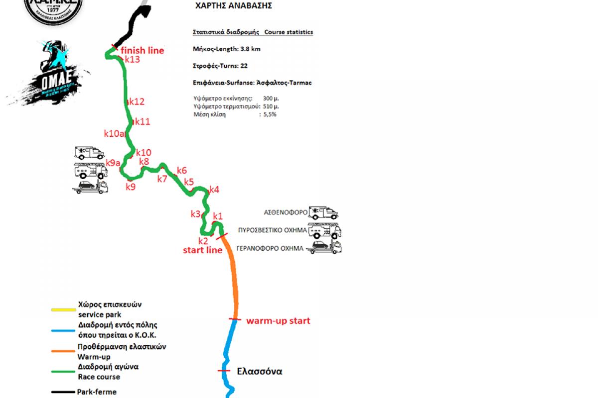 1η  Ανάβαση Ελασσόνας: Πρόγραμμα & Διαδρομή | 5 & 6 Νοεμβρίου