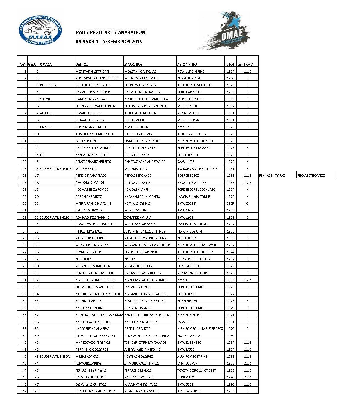 2016_preg_7_anavaseon_entrylistfinal