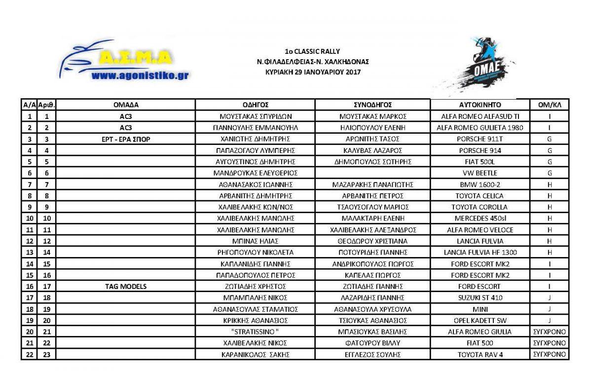 Με 22 συμμετοχές το 1ο Classic Rally Νέας Φιλαδέλφειας-Νέας Χαλκηδόνας!