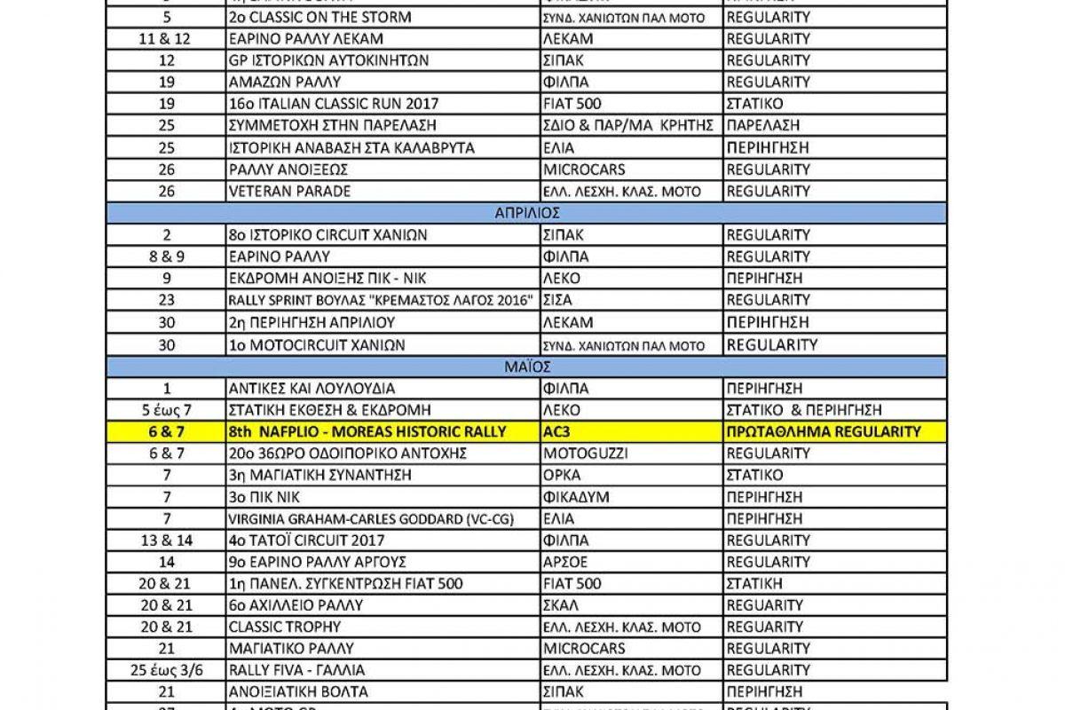 Προκήρυξη Πανελληνίου Πρωταθλήματος Regularity Ε.Ο. ΦΙΛ.Π.Α. 2017