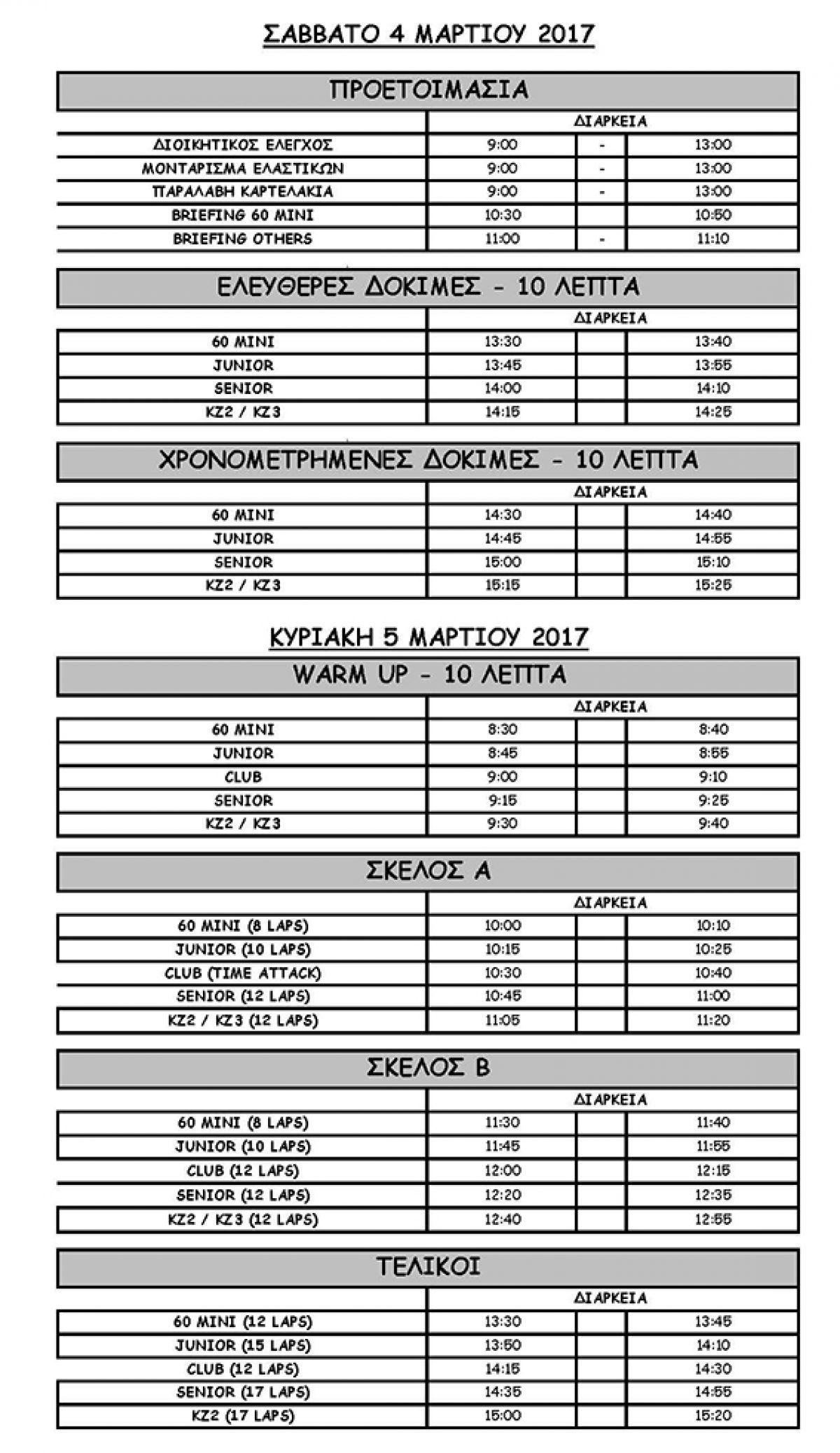 1ος Γύρος Πανελλήνιου Πρωταθλήματος Karting: Συμμετοχές