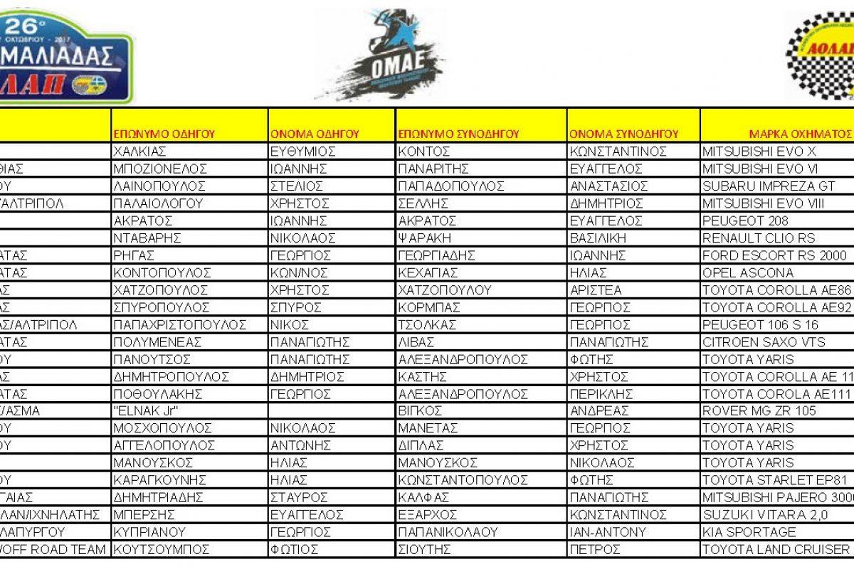 26ο Rally Sprint Αμαλιάδας | Συμμετοχές